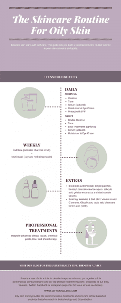 Infographic of skincare routine for oily skin