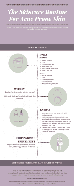 Infographic of skincare routine for acne prone skin